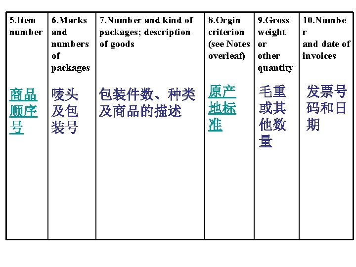 5. Item 6. Marks 7. Number and kind of number and packages; description numbers