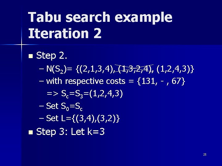 Tabu search example Iteration 2 n Step 2. – N(S 2)= {(2, 1, 3,