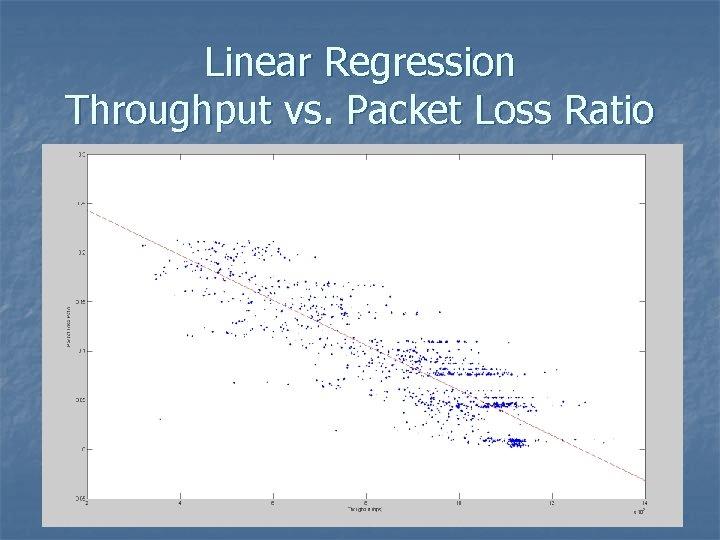 Linear Regression Throughput vs. Packet Loss Ratio y = mx + b m =