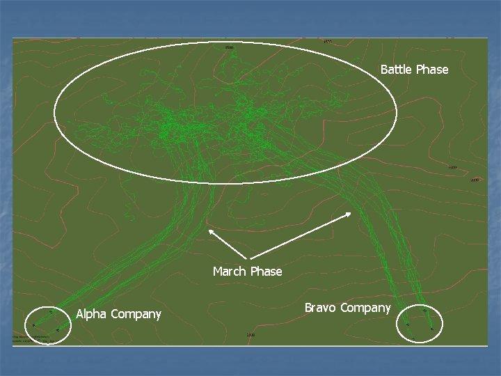 Battle Phase March Phase Alpha Company Bravo Company