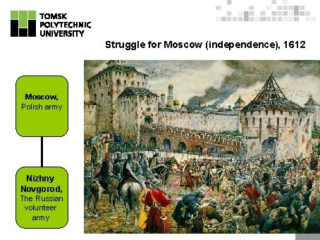 Struggle for Moscow (independence), 1612 Moscow, Polish army Nizhny Novgorod, The Russian volunteer army