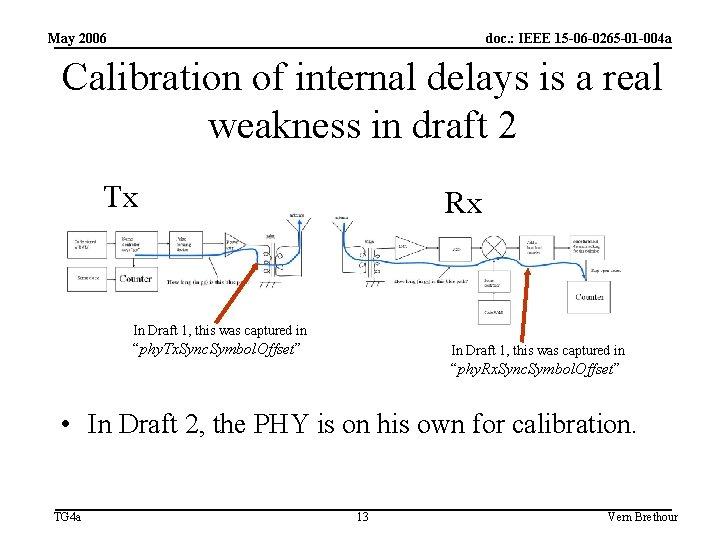May 2006 doc. : IEEE 15 -06 -0265 -01 -004 a Calibration of internal