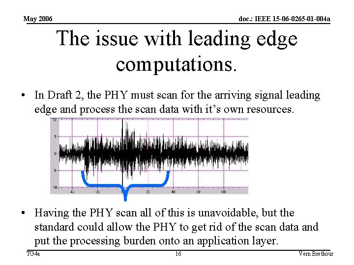 May 2006 doc. : IEEE 15 -06 -0265 -01 -004 a The issue with