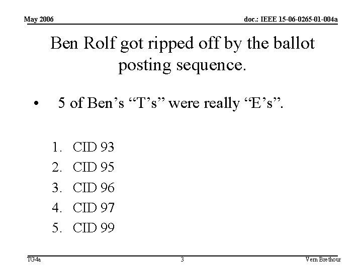 May 2006 doc. : IEEE 15 -06 -0265 -01 -004 a Ben Rolf got