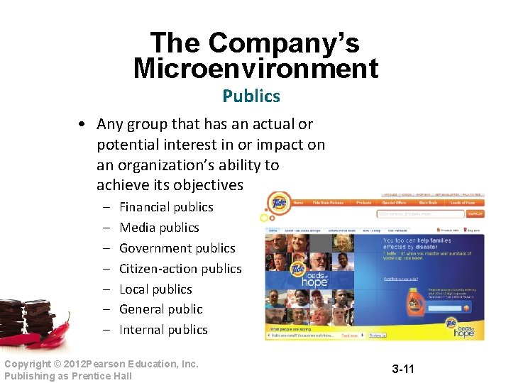 The Company's Microenvironment Publics • Any group that has an actual or potential interest