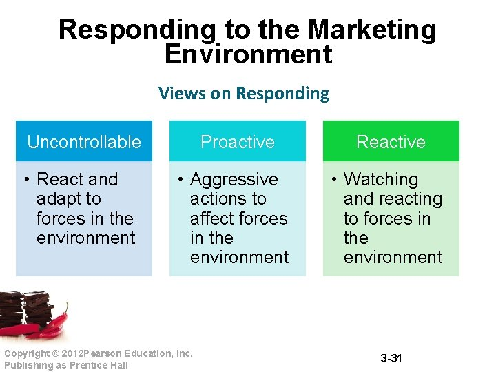 Responding to the Marketing Environment Views on Responding Uncontrollable Proactive Reactive • React and