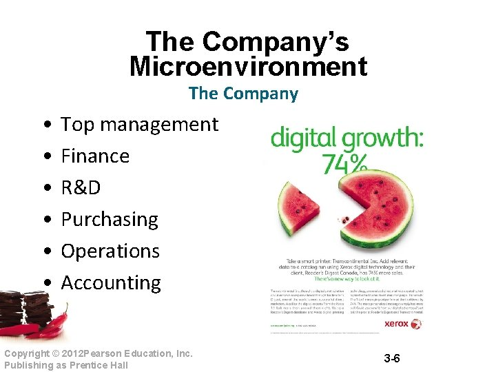 The Company's Microenvironment The Company • • • Top management Finance R&D Purchasing Operations