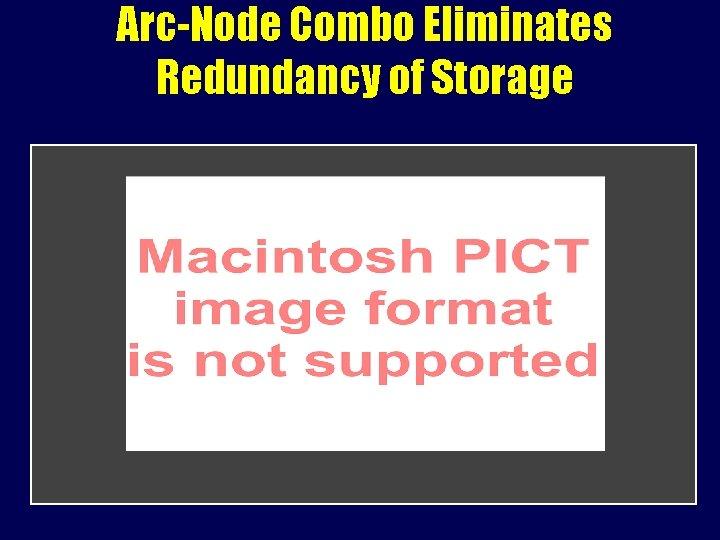 Arc-Node Combo Eliminates Redundancy of Storage