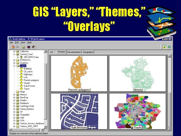 "GIS ""Layers, "" ""Themes, "" ""Overlays"""
