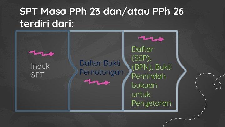 SPT Masa PPh 23 dan/atau PPh 26 terdiri dari: Induk SPT Daftar Bukti Pemotongan
