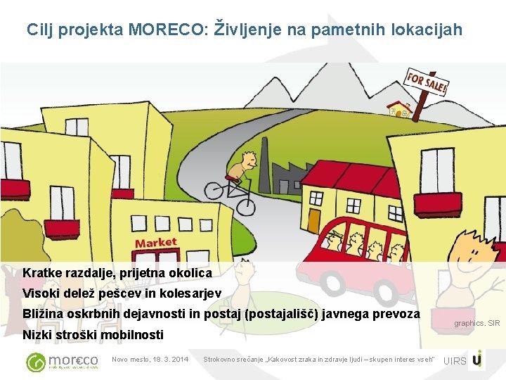 Cilj projekta MORECO: Življenje na pametnih lokacijah Kratke razdalje, prijetna okolica Visoki delež pešcev
