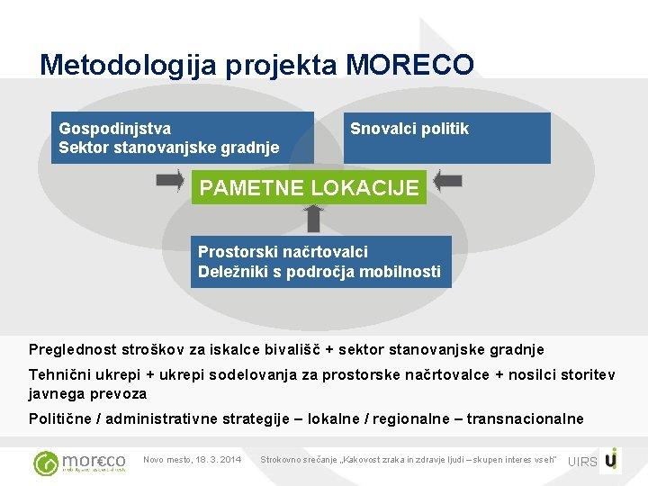 Metodologija projekta MORECO Gospodinjstva Sektor stanovanjske gradnje Snovalci politik PAMETNE LOKACIJE Prostorski načrtovalci Deležniki