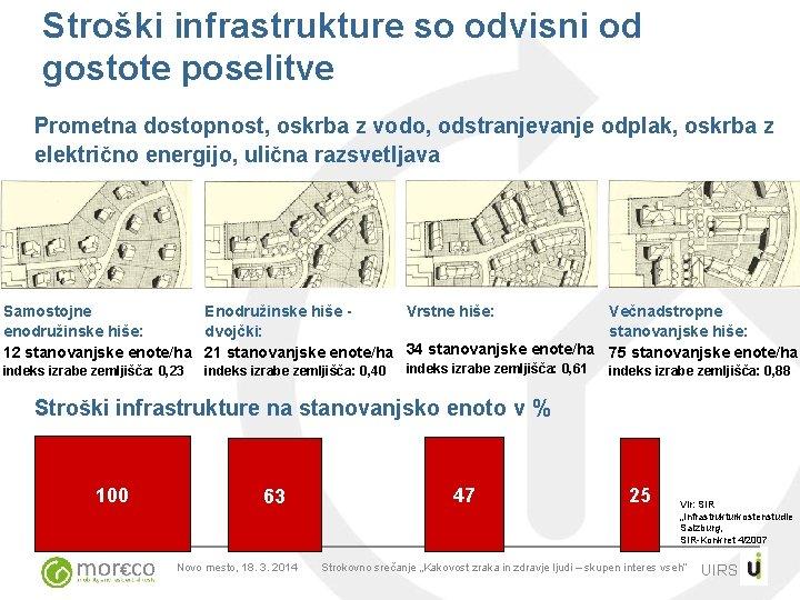 Stroški infrastrukture so odvisni od gostote poselitve Prometna dostopnost, oskrba z vodo, odstranjevanje odplak,