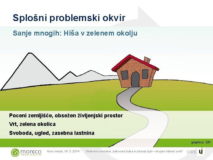 Splošni problemski okvir Sanje mnogih: Hiša v zelenem okolju Poceni zemljišče, obsežen življenjski prostor