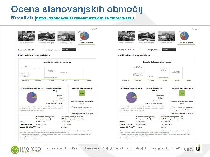 Ocena stanovanjskih območij Rezultati (https: //ispacevm 03. researchstudio. at/moreco-slo/) graphics: RSA Novo mesto, 18.
