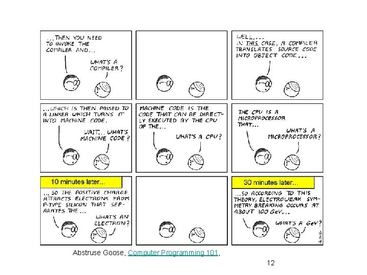 Abstruse Goose, Computer Programming 101, 12