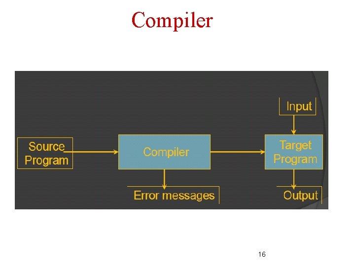 Compiler 16