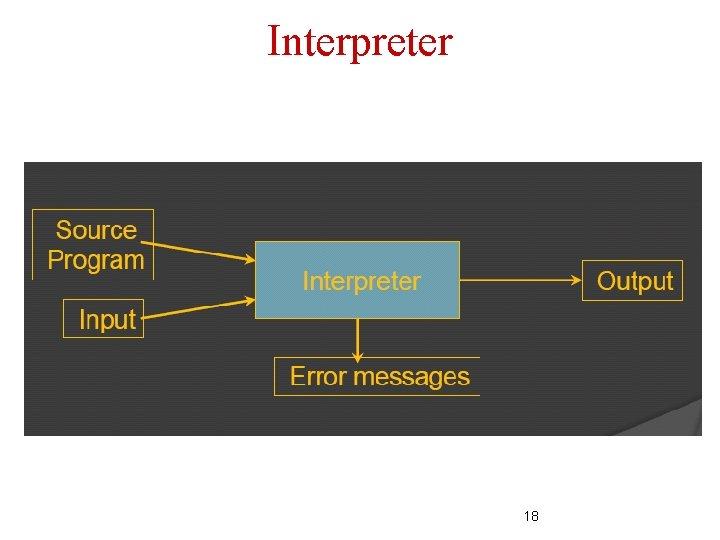 Interpreter 18