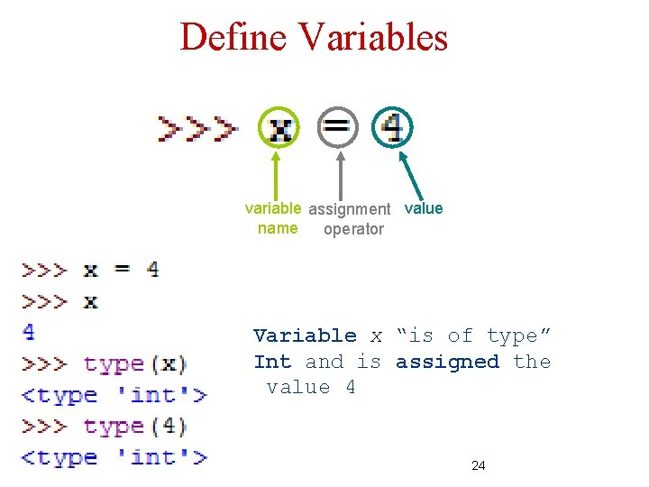 """Define Variables variable assignment value name operator Variable x """"is of type"""" Int and"""