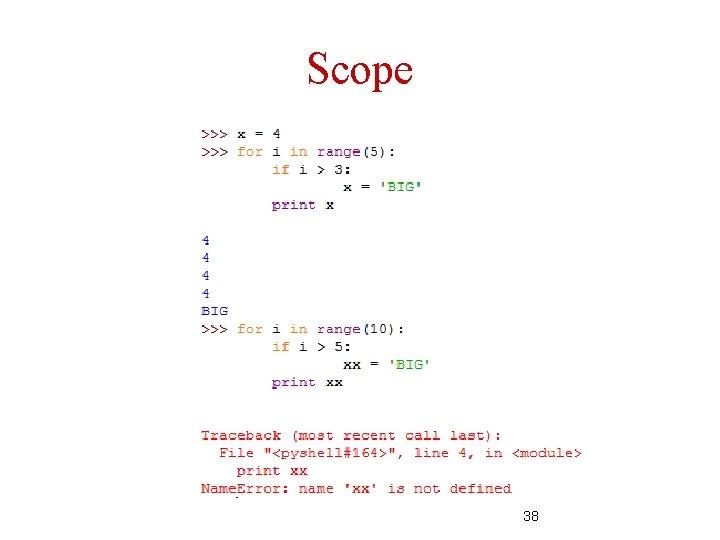 Scope 38