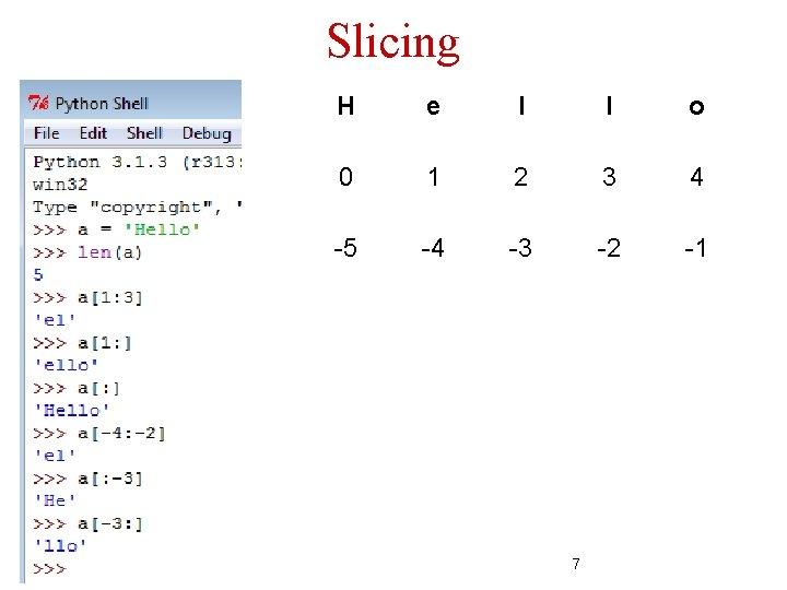 Slicing H e l l o 0 1 2 3 4 -5 -4 -3