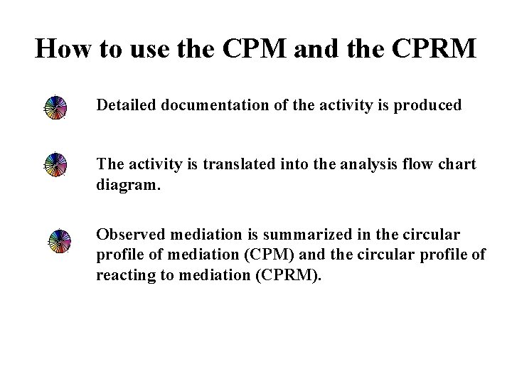 How to use the CPM and the CPRM d e c Detailed documentation of