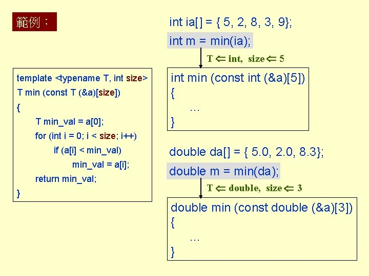 int ia[] = { 5, 2, 8, 3, 9}; 範例: int m = min(ia);