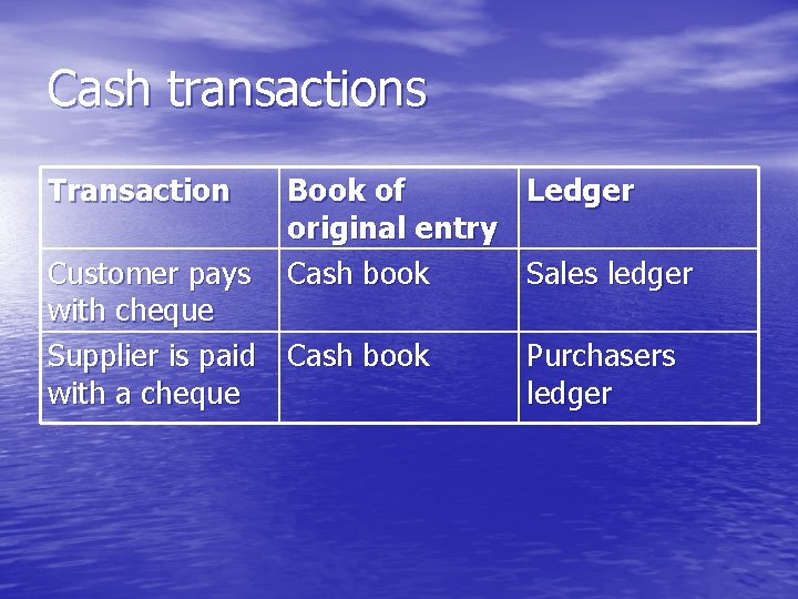 Cash transactions Transaction Book of Ledger original entry Cash book Sales ledger Customer pays