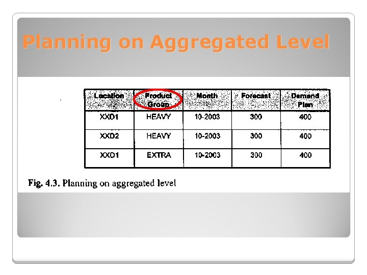 Planning on Aggregated Level