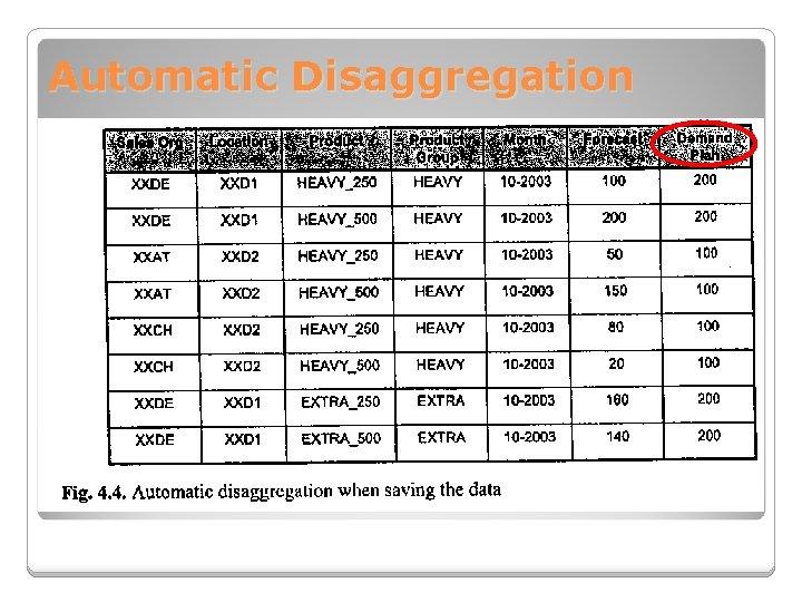 Automatic Disaggregation