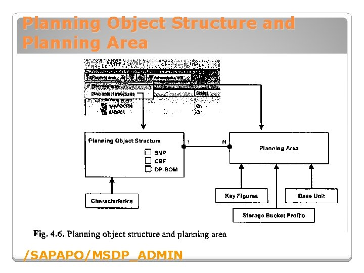 Planning Object Structure and Planning Area /SAPAPO/MSDP_ADMIN