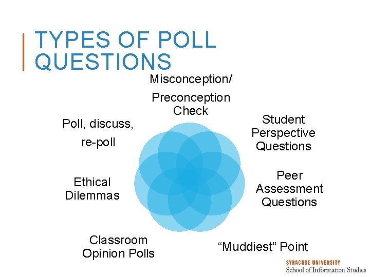 TYPES OF POLL QUESTIONS Misconception/ Poll, discuss, Preconception Check re-poll Ethical Dilemmas Classroom Opinion
