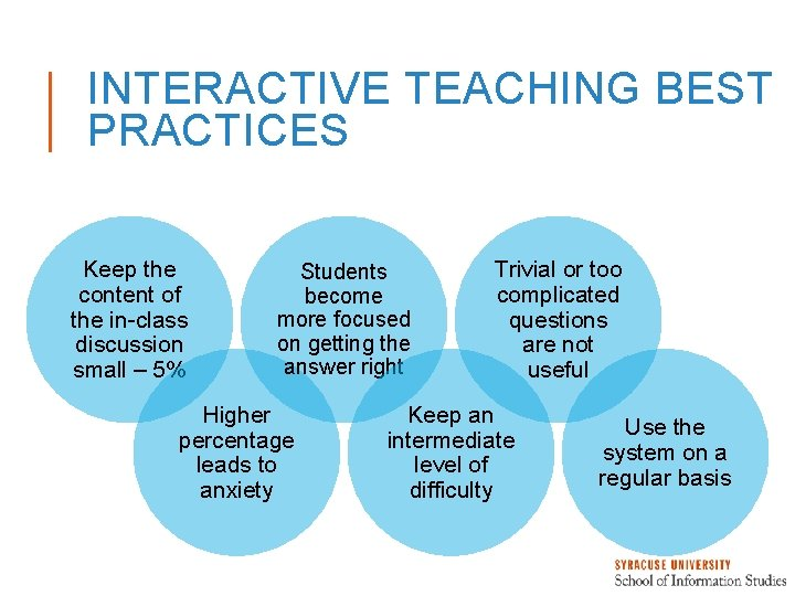 INTERACTIVE TEACHING BEST PRACTICES Keep the content of the in-class discussion small – 5%
