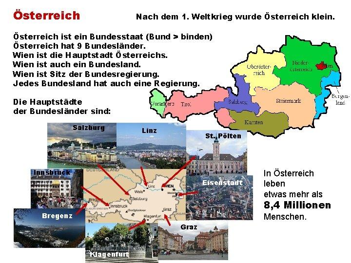 Österreich Nach dem 1. Weltkrieg wurde Österreich klein. Österreich ist ein Bundesstaat (Bund >