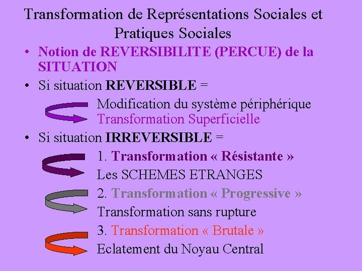 Transformation de Représentations Sociales et Pratiques Sociales • Notion de REVERSIBILITE (PERCUE) de la