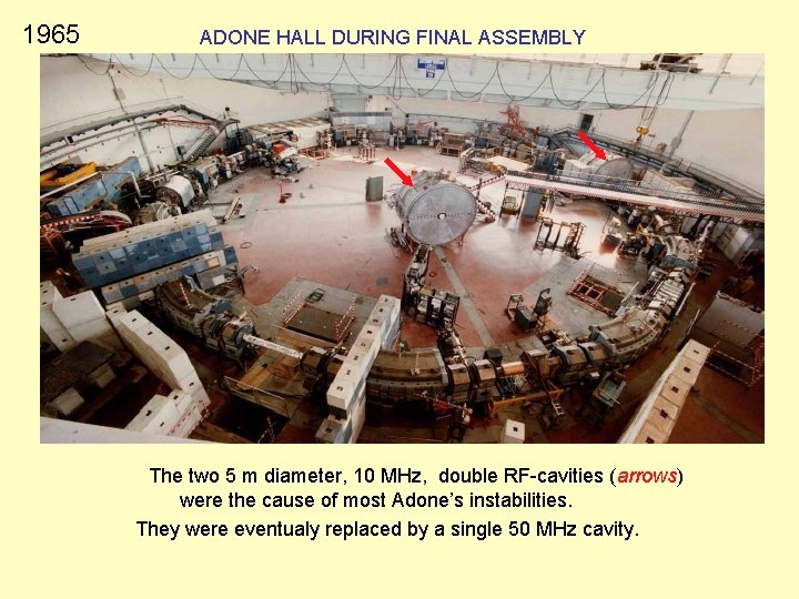 1965 ADONE HALL DURING FINAL ASSEMBLY The two 5 m diameter, 10 MHz, double