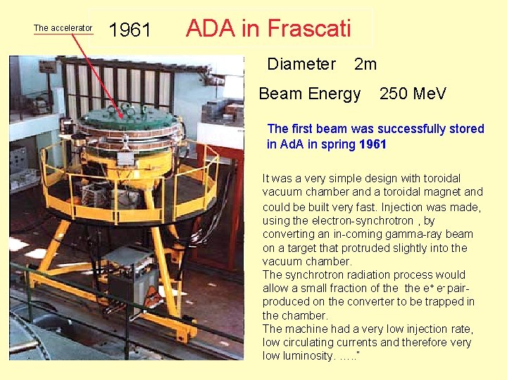 The accelerator 1961 ADA in Frascati Diameter 2 m Beam Energy 250 Me. V