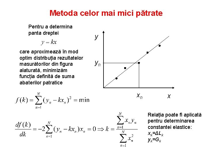 Metoda celor mai mici pătrate Pentru a determina panta dreptei care aproximează în mod