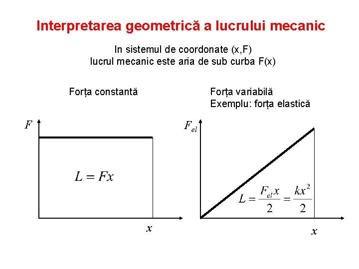 Interpretarea geometrică a lucrului mecanic In sistemul de coordonate (x, F) lucrul mecanic este