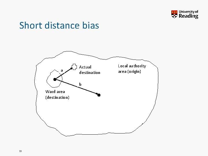 Short distance bias a Actual destination b Ward area (destination) 21 Local authority area