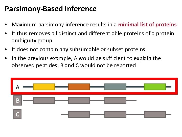 Parsimony-Based Inference • Maximum parsimony inference results in a minimal list of proteins •