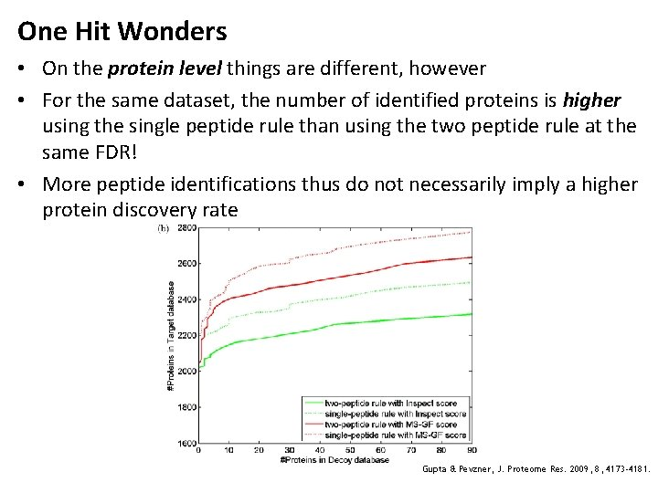 One Hit Wonders • On the protein level things are different, however • For