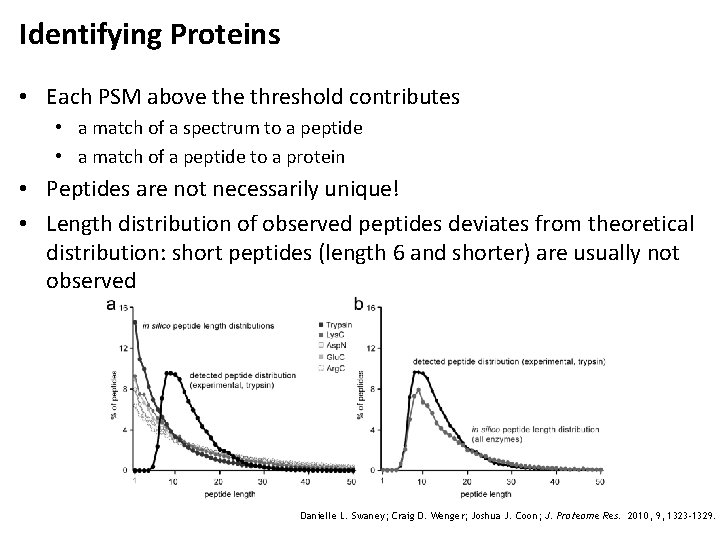 Identifying Proteins • Each PSM above threshold contributes • a match of a spectrum