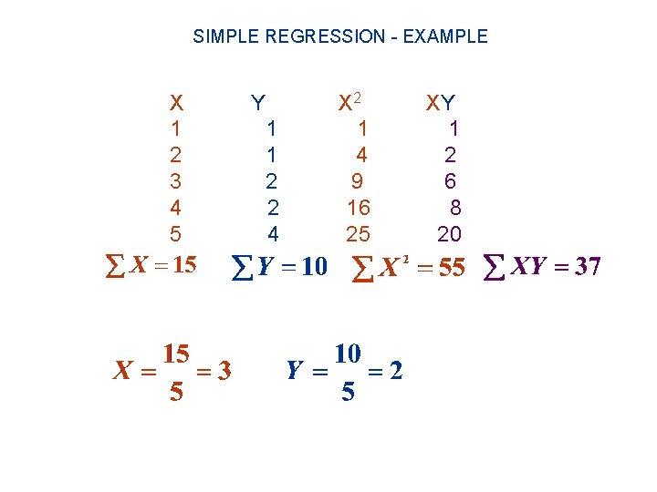 SIMPLE REGRESSION - EXAMPLE X 1 2 3 4 5 Y 1 1 2