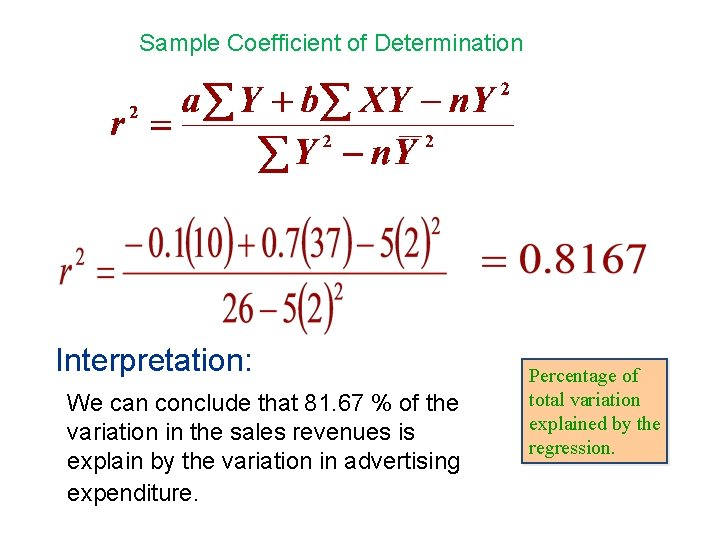 Sample Coefficient of Determination Interpretation: We can conclude that 81. 67 % of the