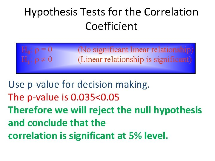 Hypothesis Tests for the Correlation Coefficient H 0: = 0 H 1: 0 (No
