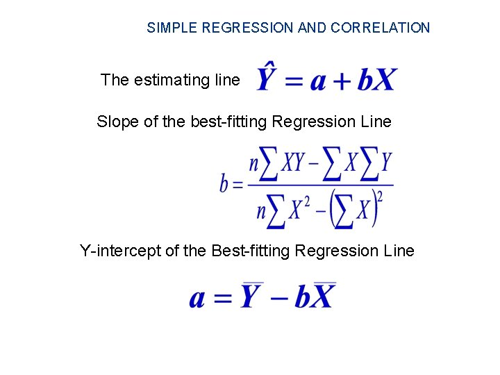SIMPLE REGRESSION AND CORRELATION The estimating line Slope of the best-fitting Regression Line Y-intercept