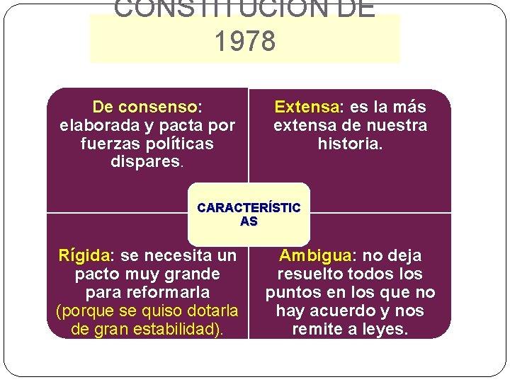CONSTITUCIÓN DE 1978 De consenso: elaborada y pacta por fuerzas políticas dispares Extensa: es