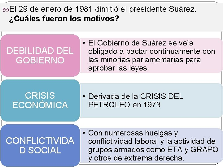 El 29 de enero de 1981 dimitió el presidente Suárez. ¿Cuáles fueron los