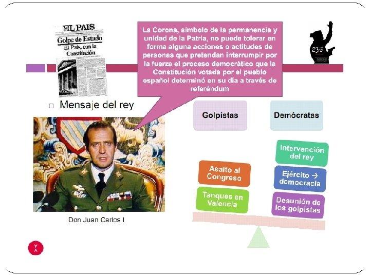 Video: dimisión de Adolfo Suárez Video: discurso del Rey Juan Carlos el 23 F